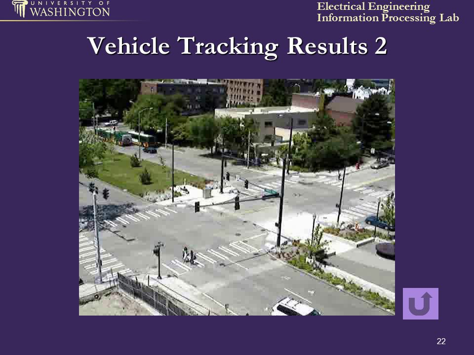 Vehicle Tracking Results 2