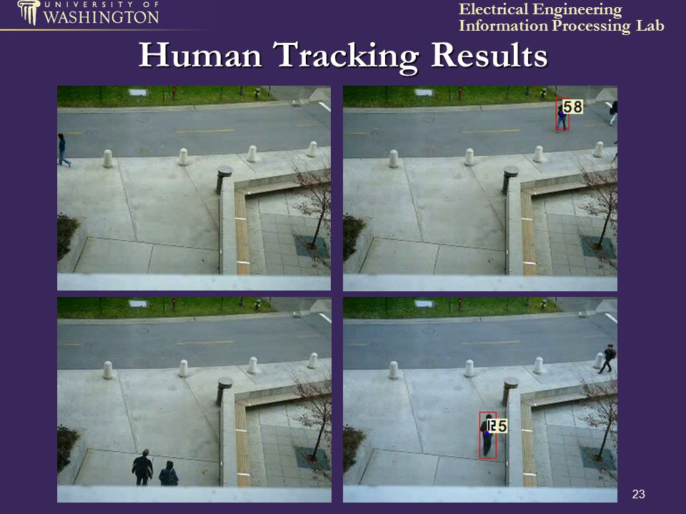Human Tracking Results