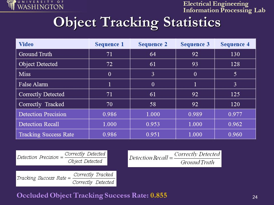 Object Tracking Statistics