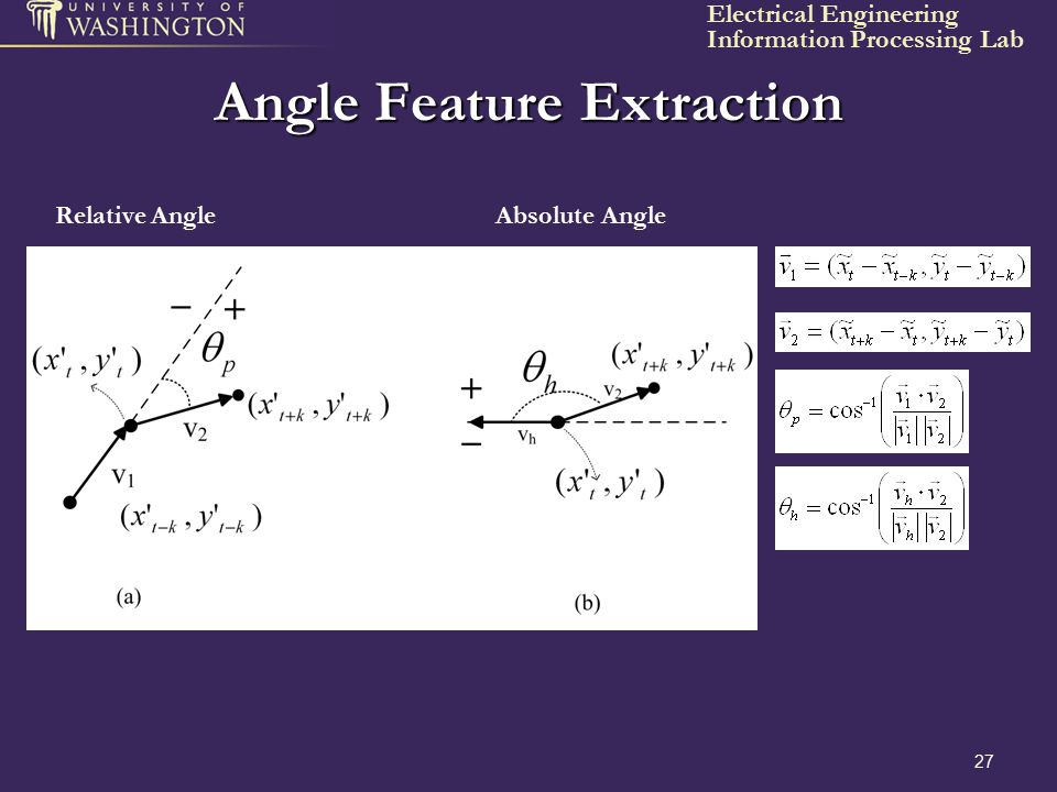 Angle Feature Extraction