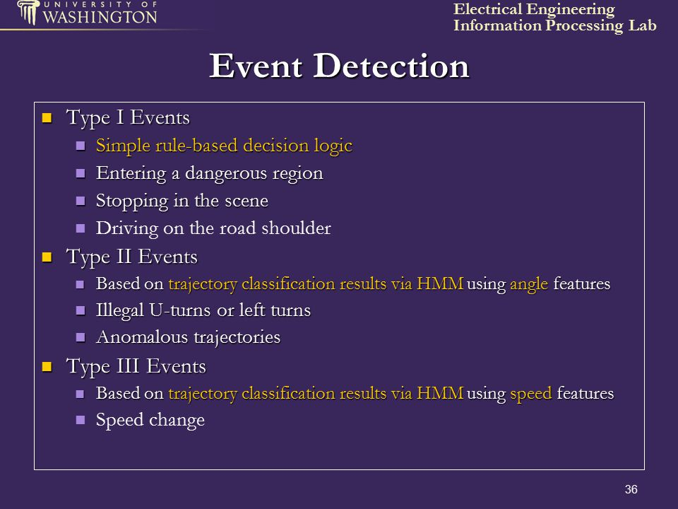 Event Detection Type I Events Type II Events Type III Events