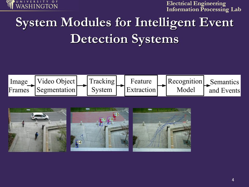 System Modules for Intelligent Event Detection Systems