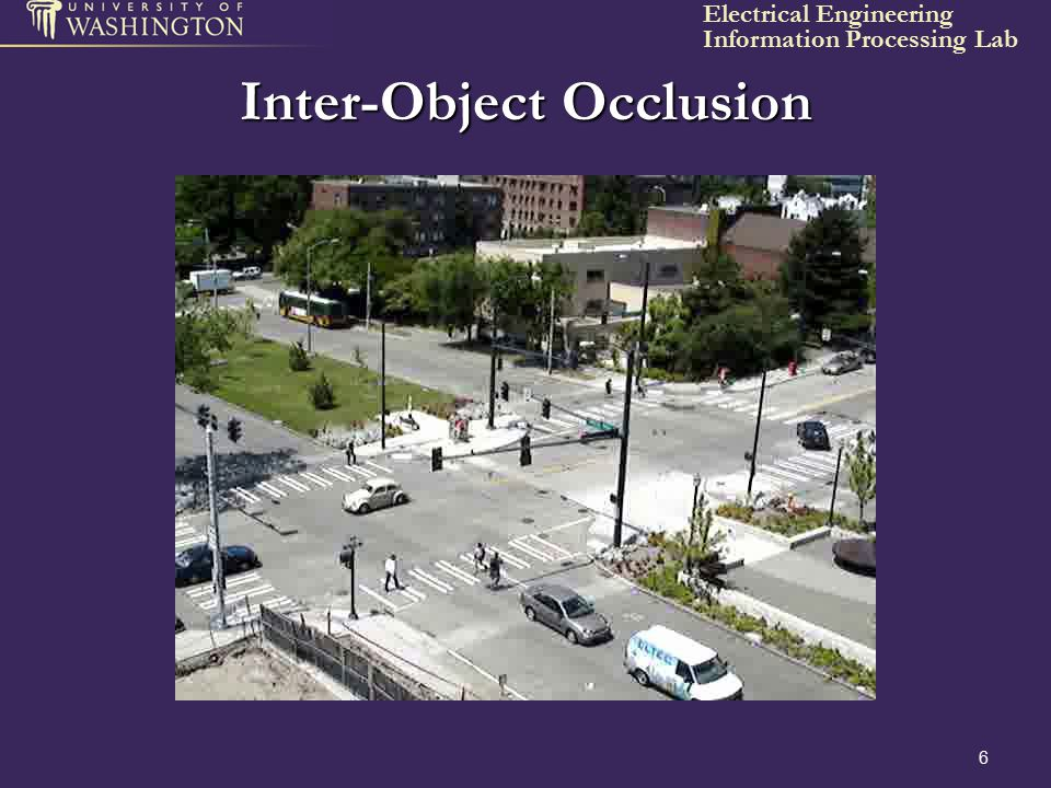 Inter-Object Occlusion