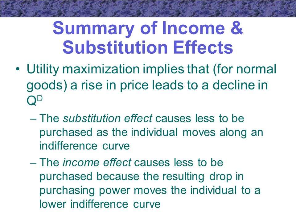 Summary of Income & Substitution Effects