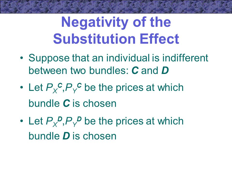 Negativity of the Substitution Effect