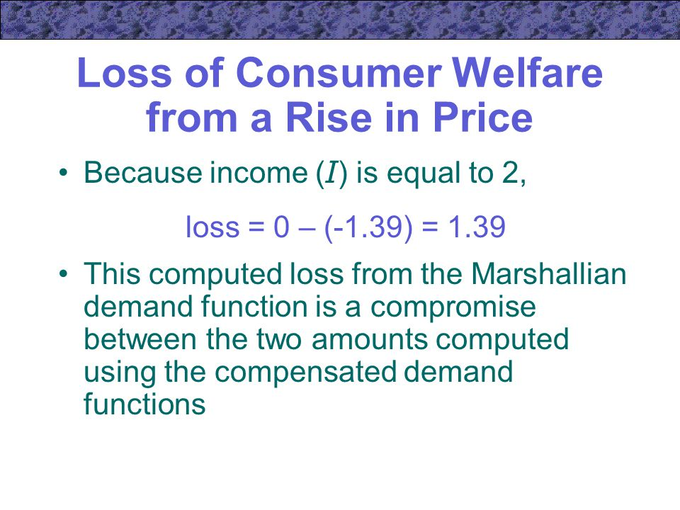 Loss of Consumer Welfare from a Rise in Price