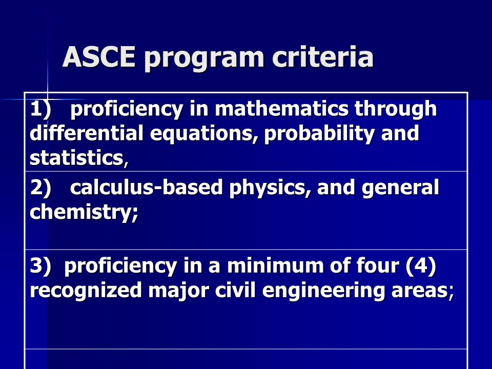 ASCE program criteria 1) proficiency in mathematics through differential equations, probability and statistics,
