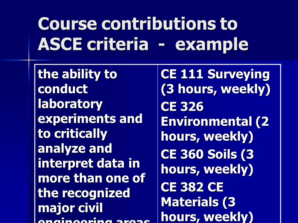 Course contributions to ASCE criteria - example