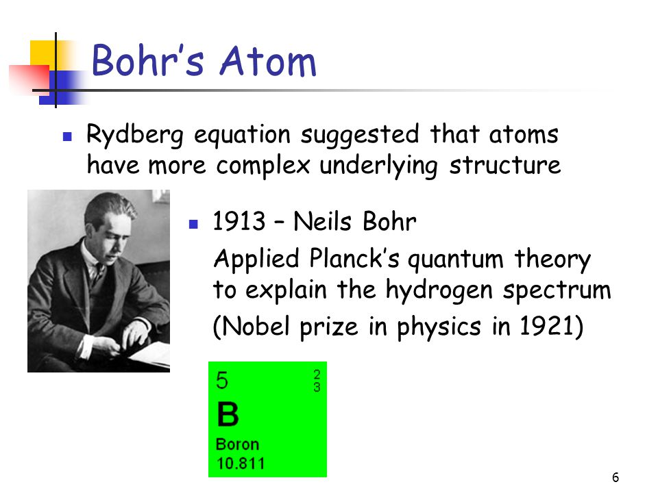 Bohr's Atom Rydberg equation suggested that atoms have more complex underlying structure – Neils Bohr.