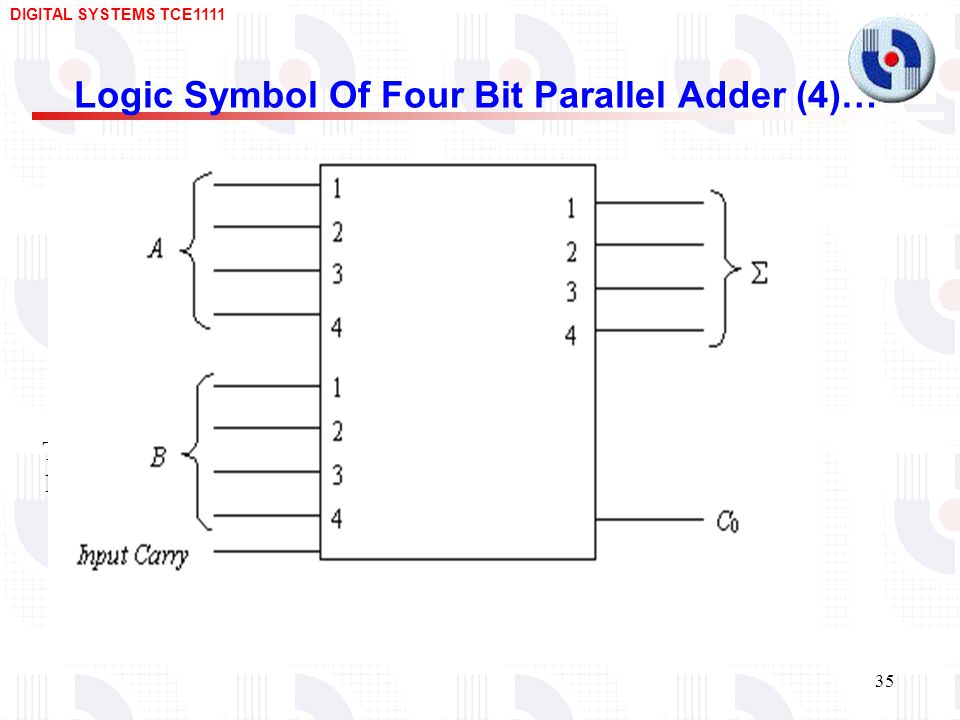 Bcd Subtractor Circuit Diagram | Design Of Arithmetic Circuits Adders Subtractors Bcd Adders