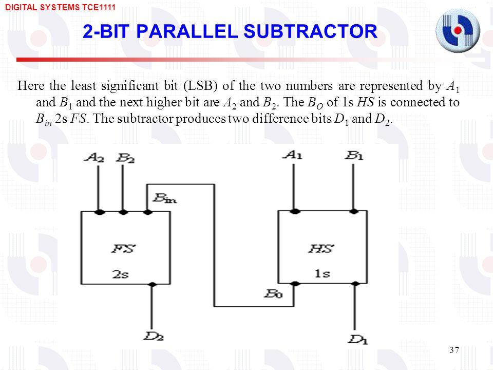 design of arithmetic circuits  u2013 adders  subtractors  bcd