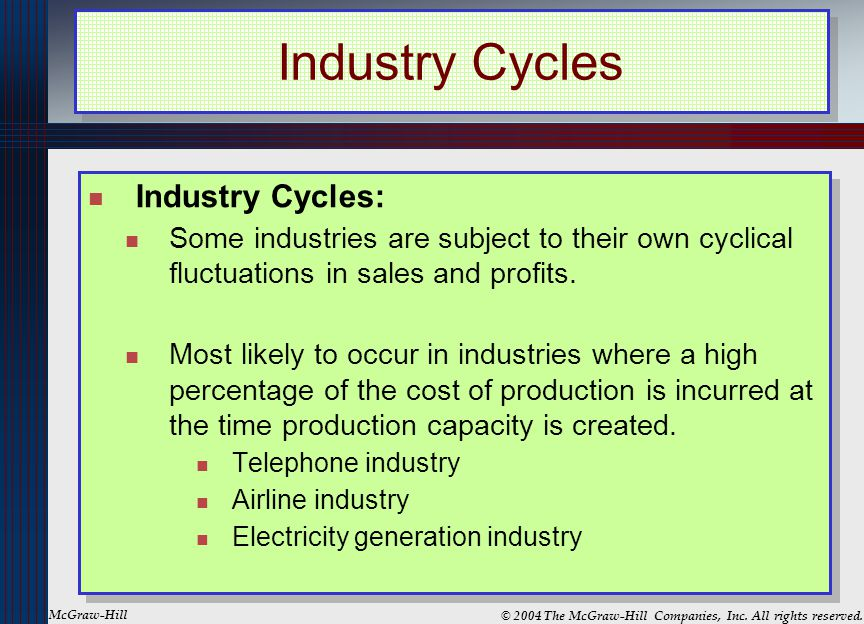 Industry Cycles Industry Cycles: