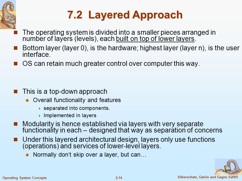 Chapter 2 2 Operating System Structures Ppt Download