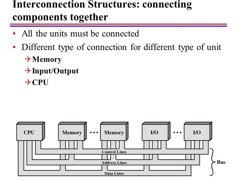 Interconnection Structures: connecting components together
