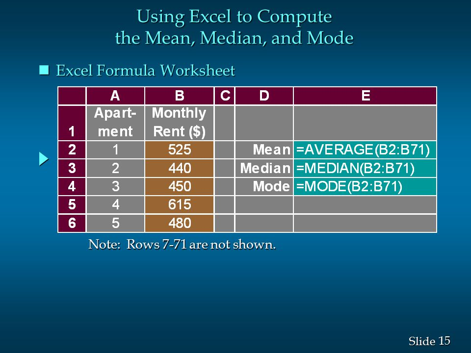 Using Excel to Compute the Mean, Median, and Mode