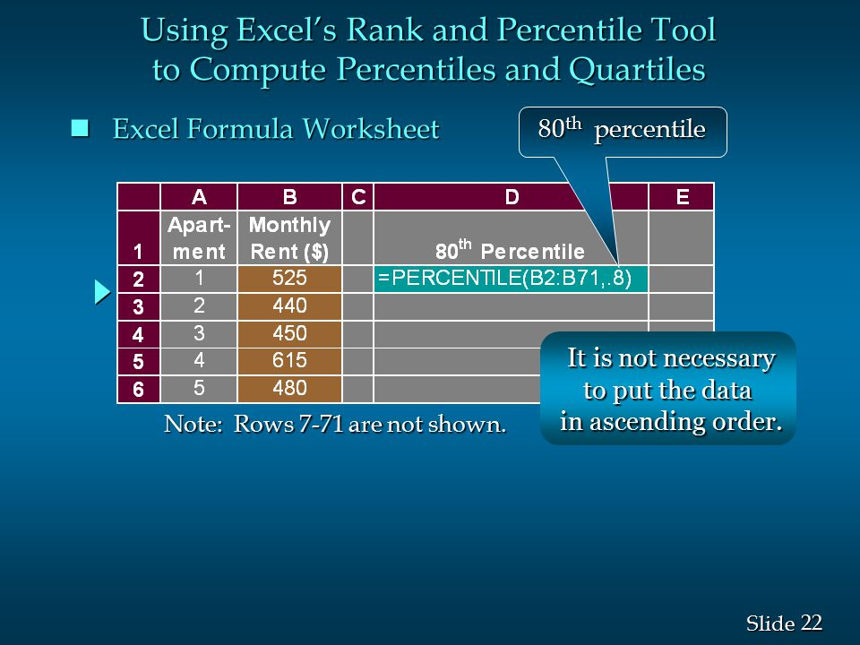 Using Excel's Rank and Percentile Tool