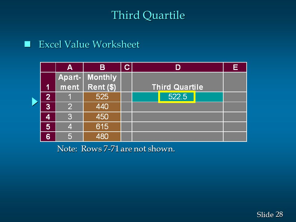 Third Quartile Excel Value Worksheet Note: Rows 7-71 are not shown.