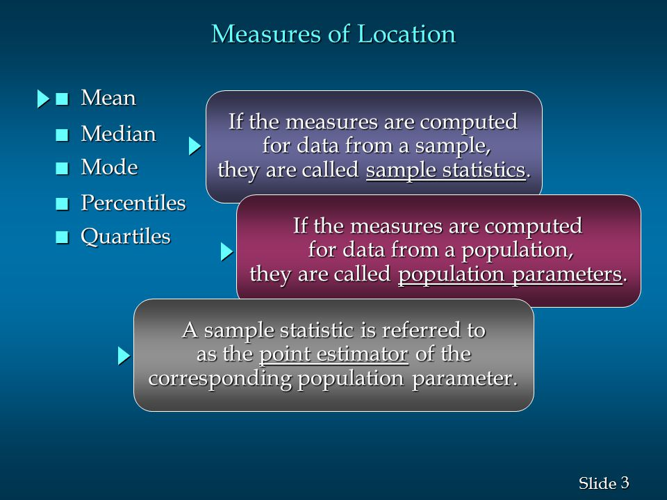Measures of Location Mean If the measures are computed