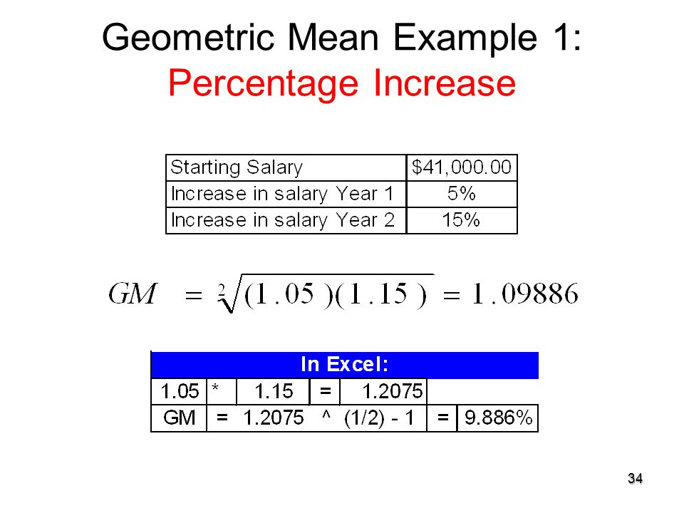 Geometric Mean Example 1: Percentage Increase