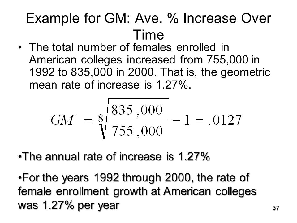 Example for GM: Ave. % Increase Over Time