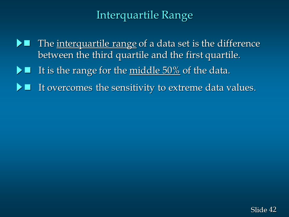 Interquartile Range The interquartile range of a data set is the difference. between the third quartile and the first quartile.