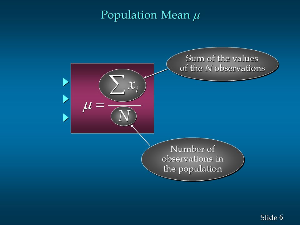 Population Mean m Sum of the values of the N observations Number of