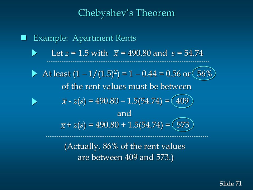 Chebyshev's Theorem Example: Apartment Rents