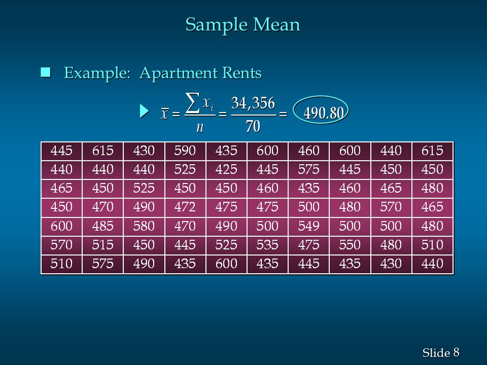 Sample Mean Example: Apartment Rents