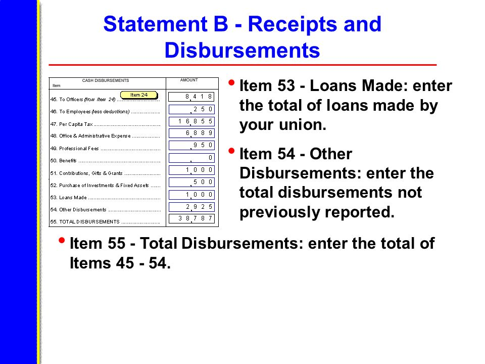Statement B - Receipts and Disbursements