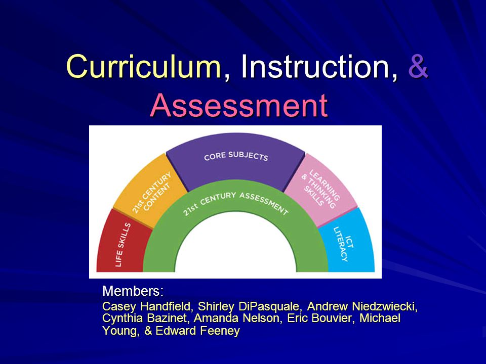 Curriculum, Instruction, & Assessment