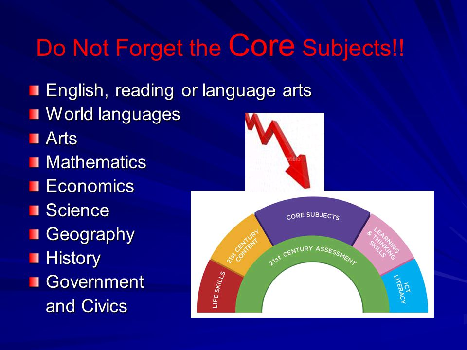 Do Not Forget the Core Subjects!!