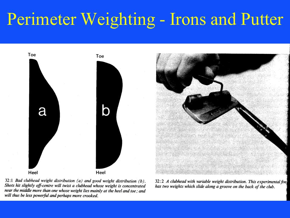 Golf Equipment Anatomy of the golf club - ppt video online download