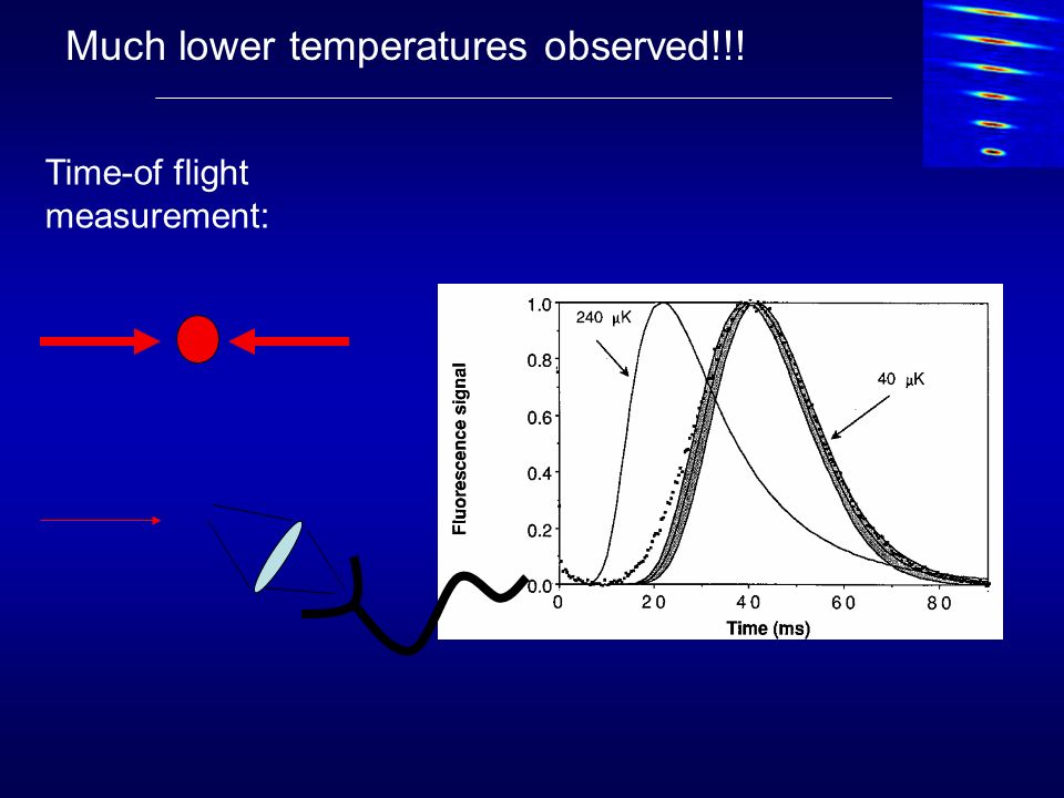 Much lower temperatures observed!!!