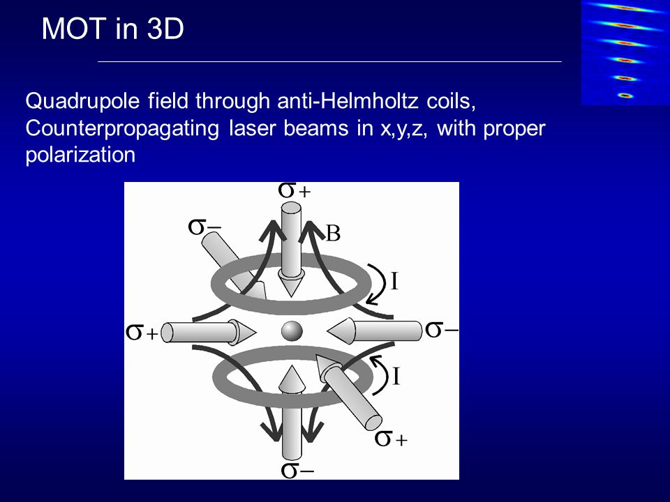 MOT in 3D Quadrupole field through anti-Helmholtz coils,