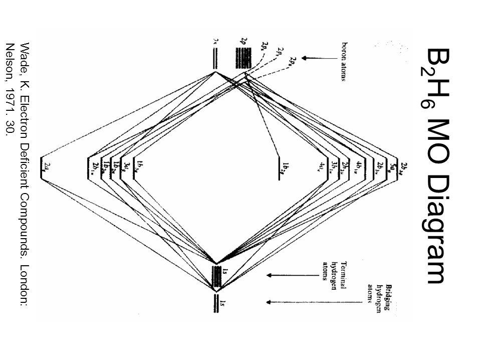 Diborane Molecular Orbital Diagram Illustration Of Wiring Diagram
