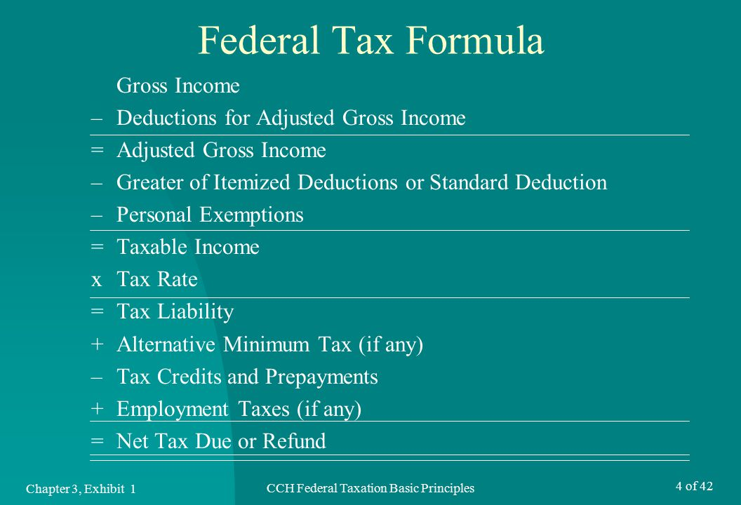 federal taxation essay The tax on the net unearned income (such as dividends and interest) of a child under age 18 (under age 24 in certain instances described below) is figured by refernce to the parents' tax rate if it is higher than the child's rate.