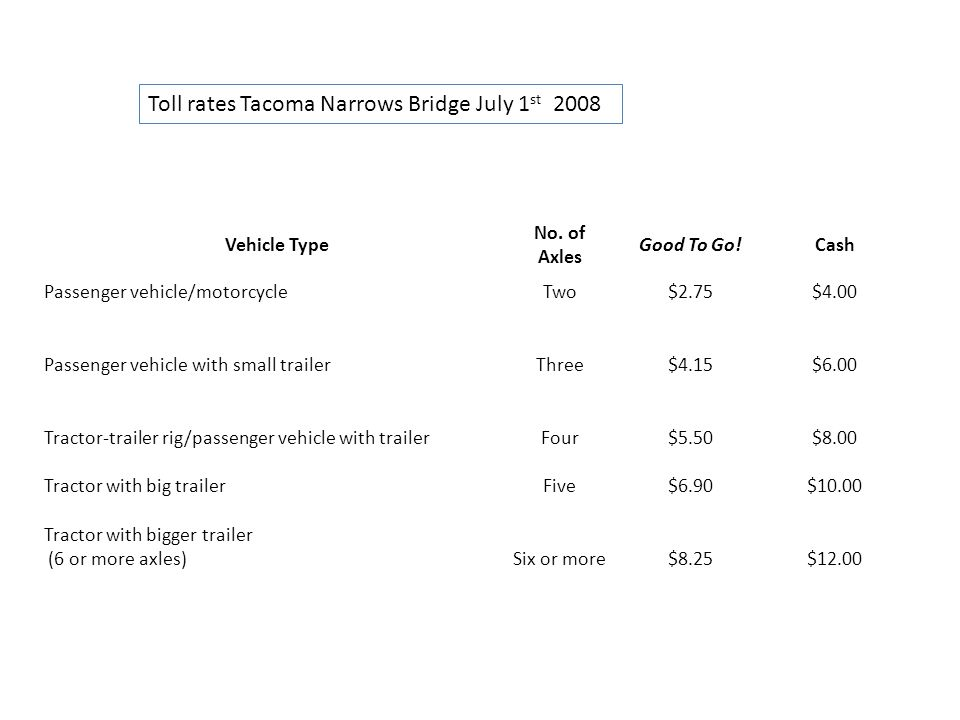 Toll rates Tacoma Narrows Bridge July 1st 2008