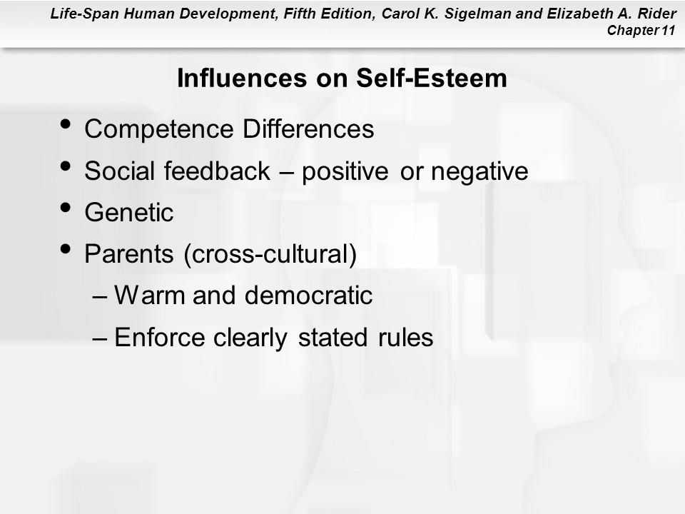 Influences on Self-Esteem