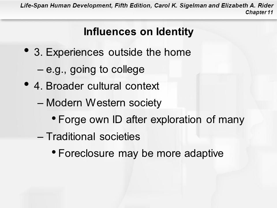 Influences on Identity