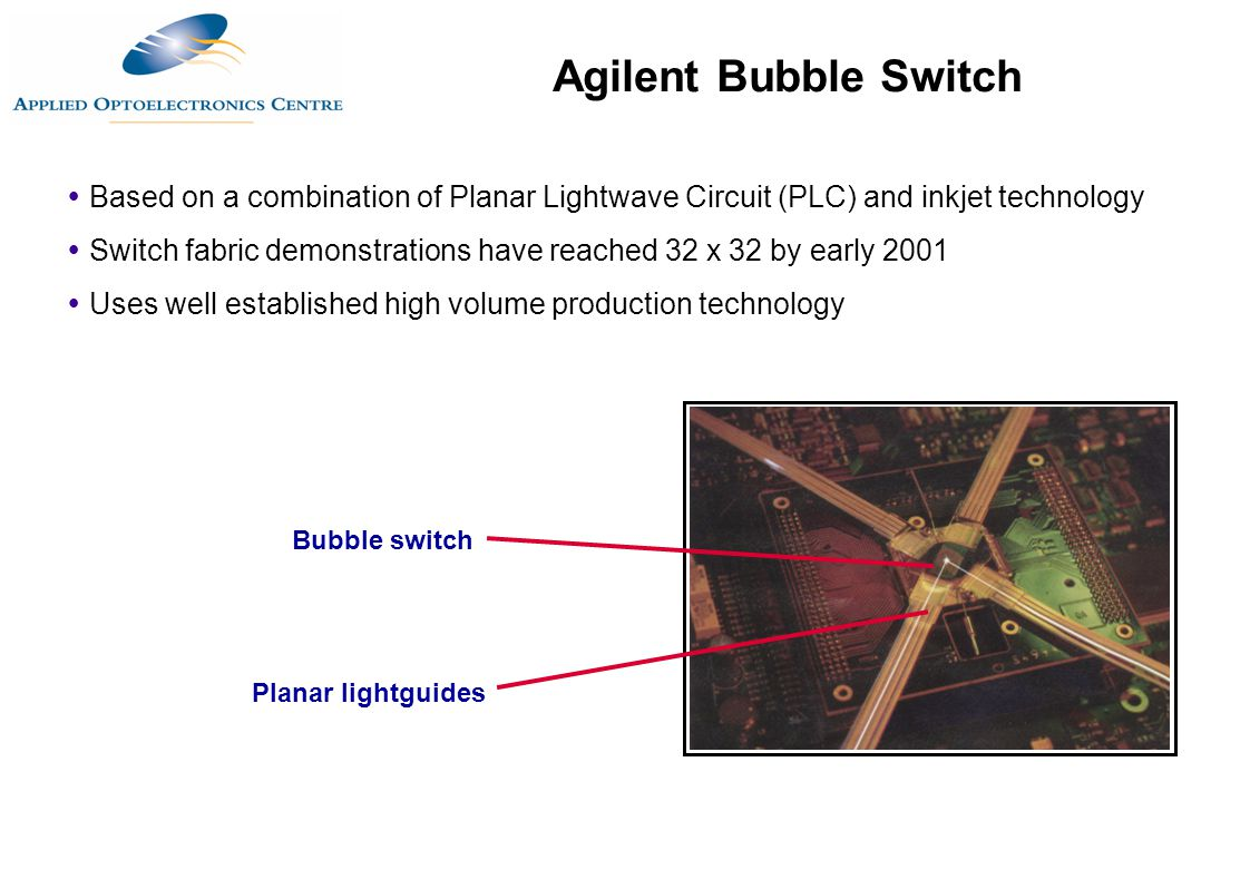 Optical Switching Ppt Download How To Build Simple Switch Circuit Diagram Agilent Bubble Based On A Combination Of Planar Lightwave Plc And Inkjet