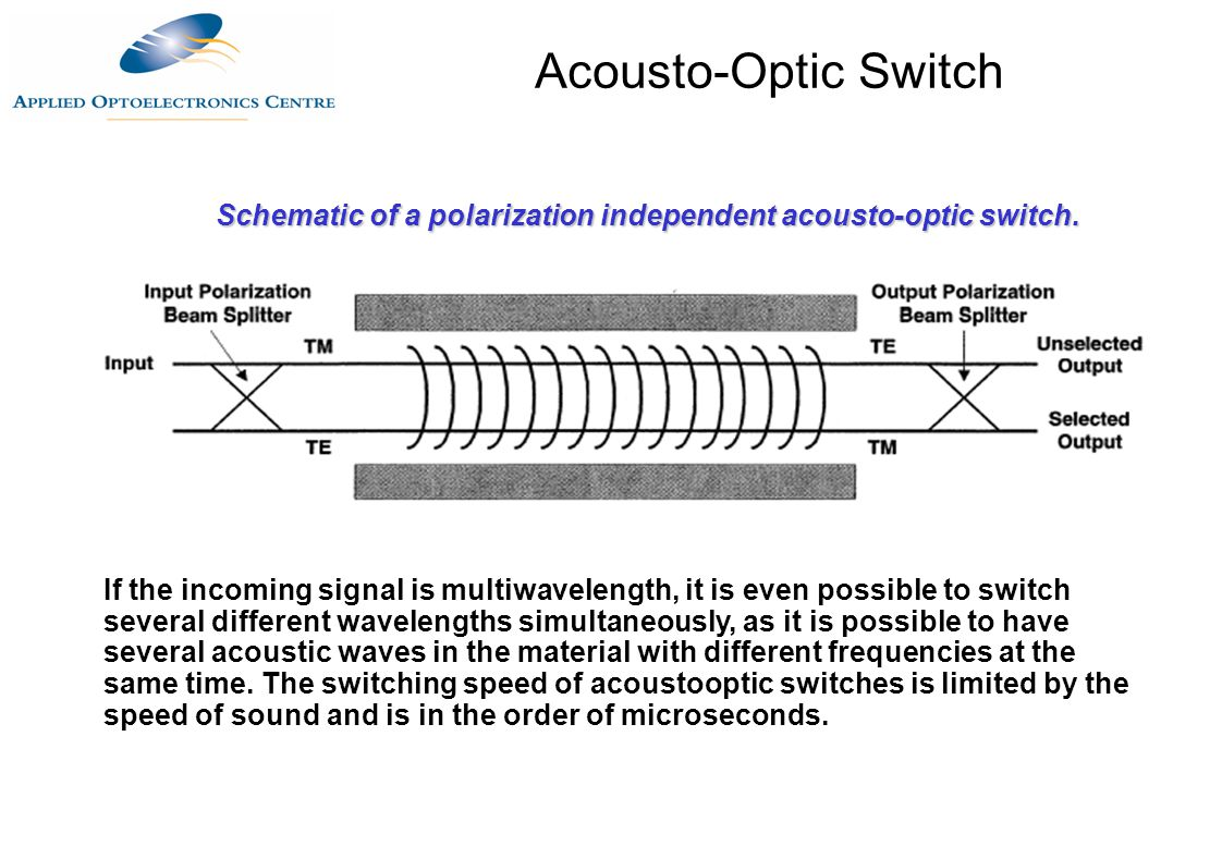 Optical Switching. - ppt download