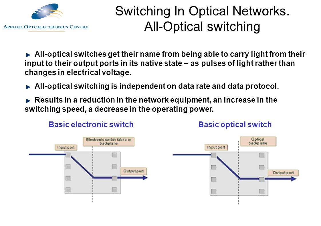 Opto Switch Circuit Slotted Optical Switching Download 1122x789