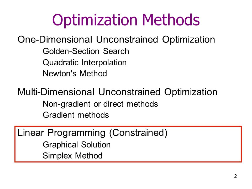 Optimization Linear Programming and Simplex Method - ppt video