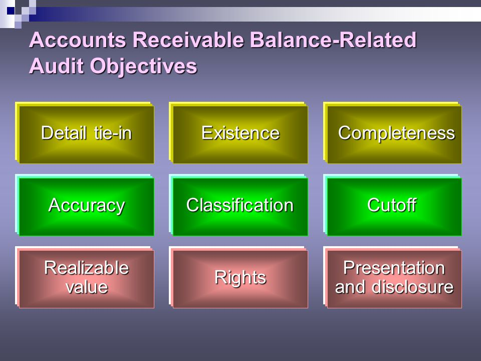 Accounts Receivable Balance-Related Audit Objectives