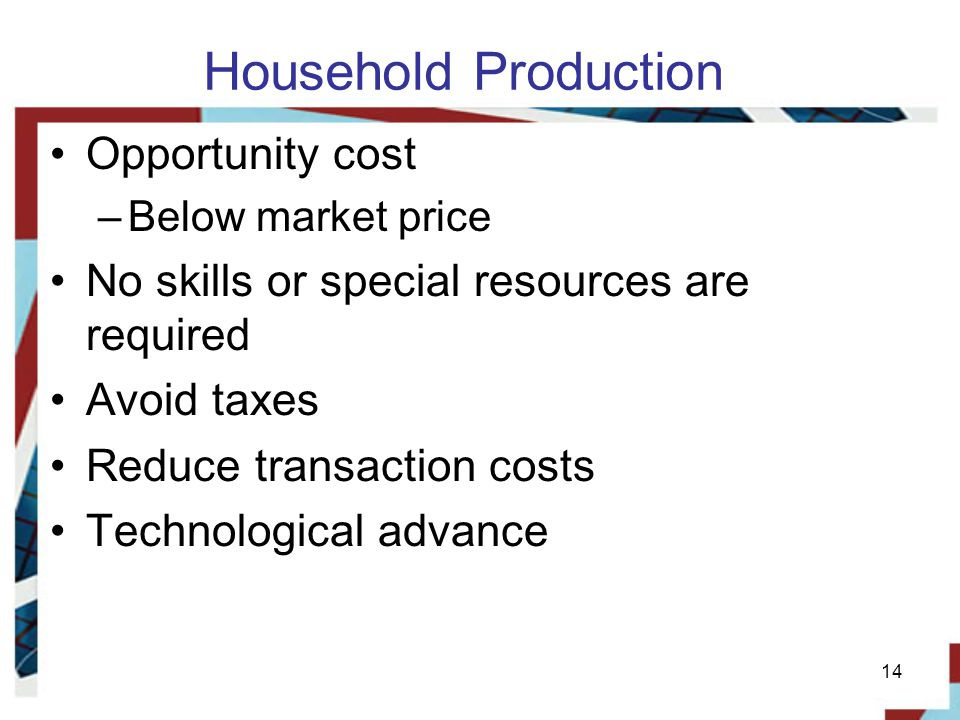 Household Production Opportunity cost