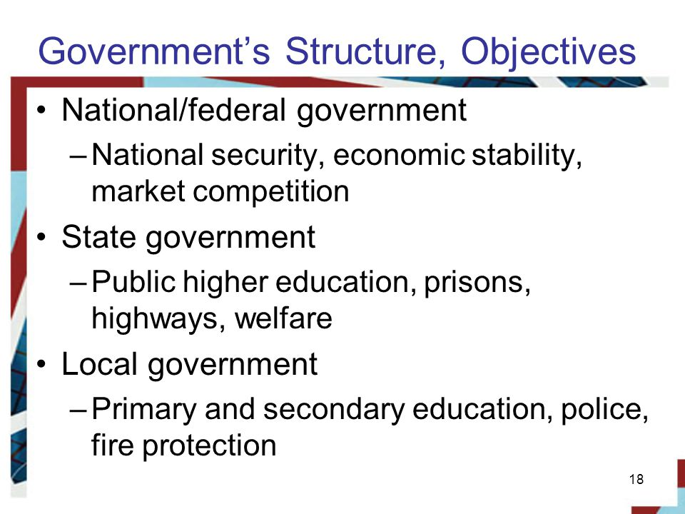 Government's Structure, Objectives