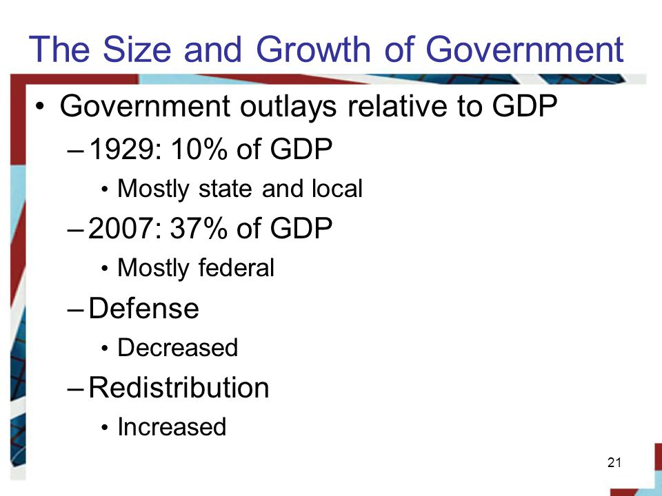 The Size and Growth of Government