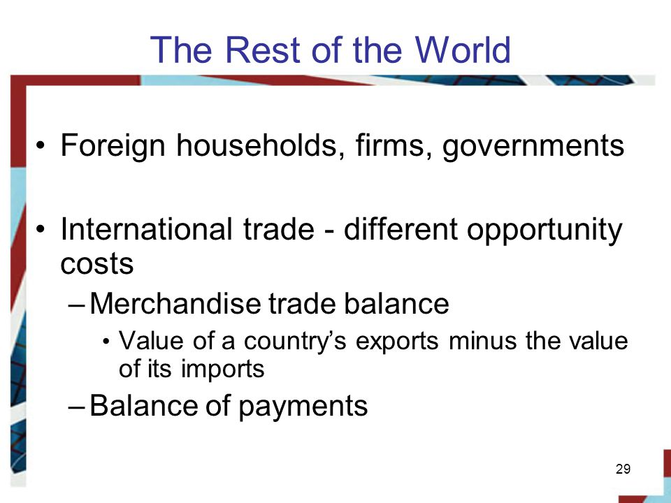 The Rest of the World Foreign households, firms, governments