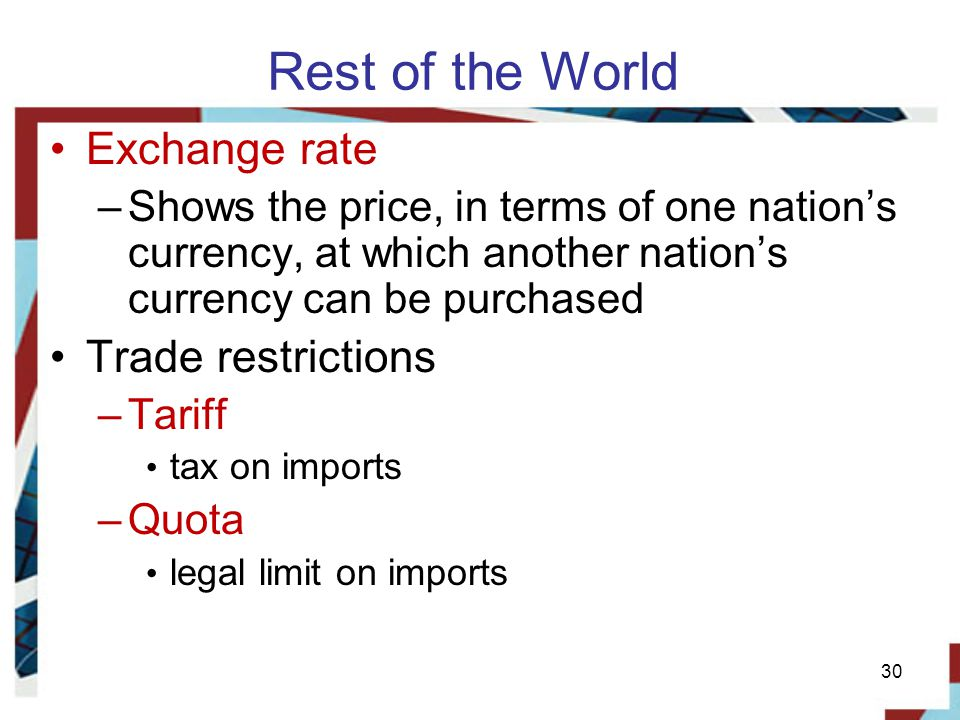 Rest of the World Exchange rate Trade restrictions