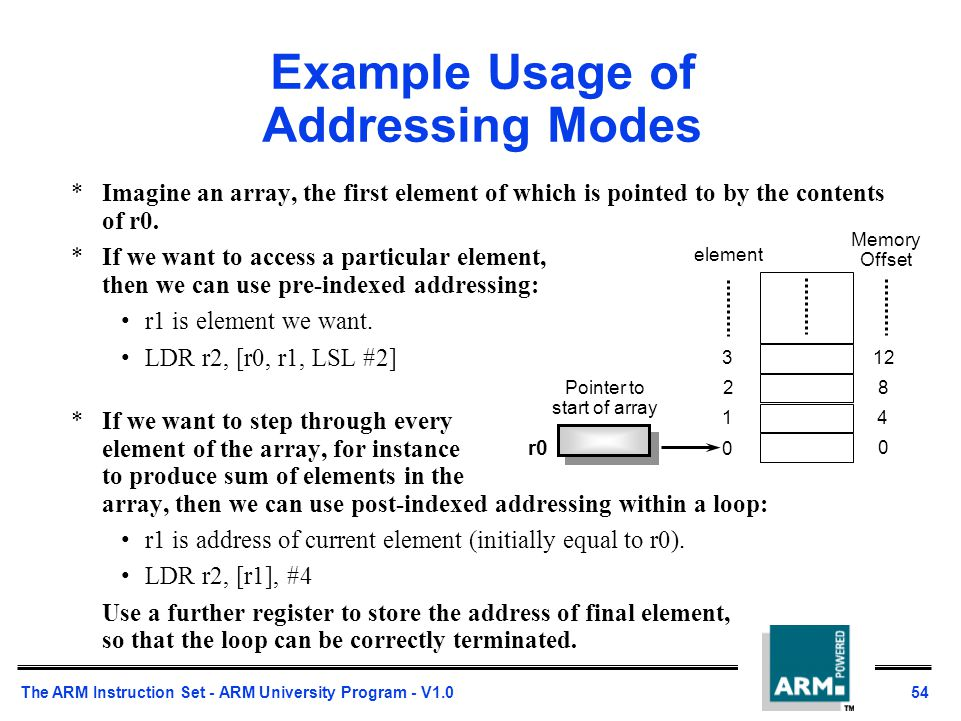 Ida offset calculation for branch instruction in arm reverse.